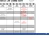 Plany zajęć naszych sekcji w tygodniu 23-29.10.2017